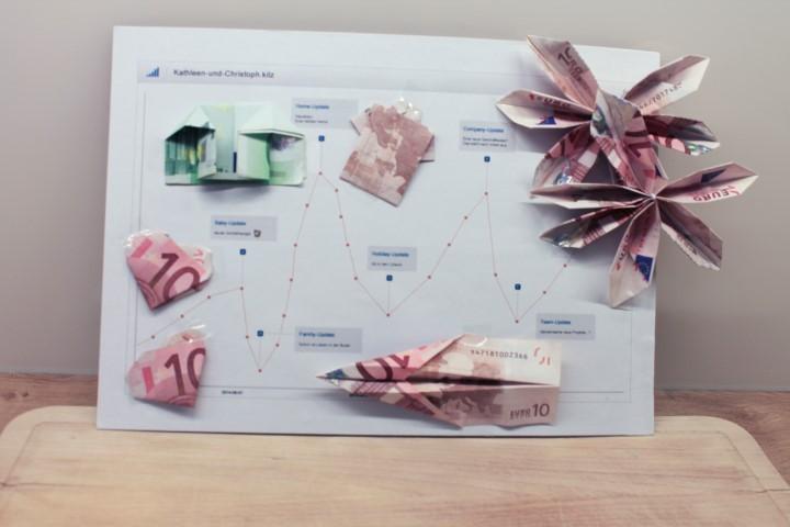 Hochzeitsgeschenk: Marketingplan für das Hochzeitspaar