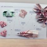 Marketingplan für das Hochzeitspaar